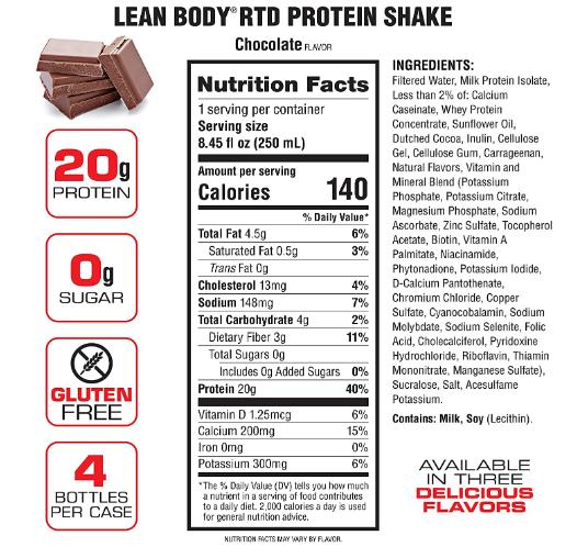 Labrada Lean Body Chocolate Protein Shake 4 Pack